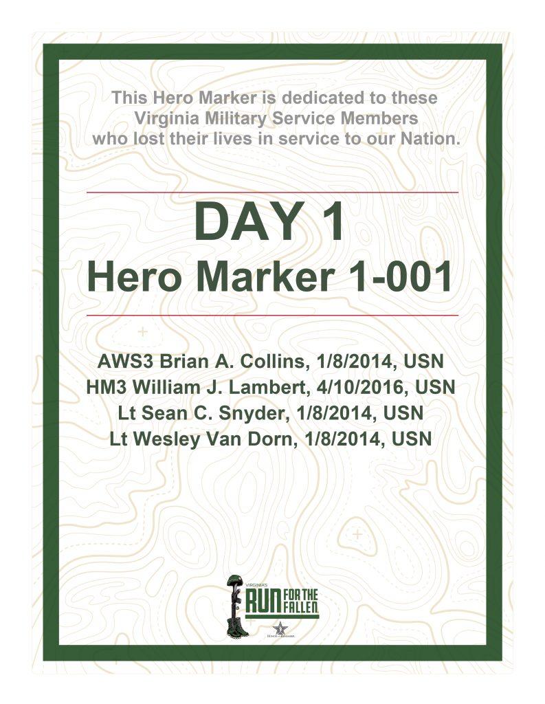 Hero Runner Card